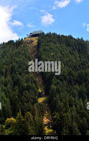 Skyline Gondola Cable Car in Queenstown New Zealand - Stock Photo