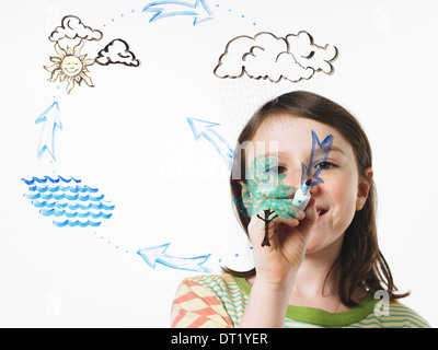 A young girl drawing the water evaporation cycle on a clear see through surface with a marker pen - Stock Photo