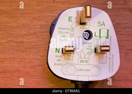 three pin electrical plug with a diagram and fuses and earth wire on uk plug wiring diagram