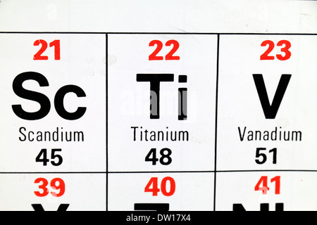 Periodic table of the element titanium stock photo 78489517 alamy titanium ti as it appears on the periodic table stock photo urtaz Choice Image