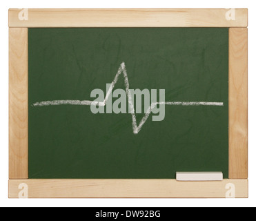 blackboard with line on white background - Stock Photo