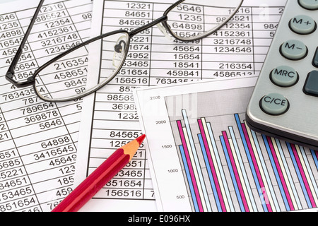 Operating budget calculator and pencil in closeup stock photo a pocket calculator lies on the figures of a balance to us statistics symbolic photo ccuart Images