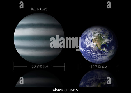 earth and moon size relationship of planets