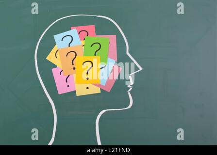 Human brain and colorful question mark - Stock Photo