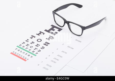 Eyesight test chart with glasses over it - Stock Photo