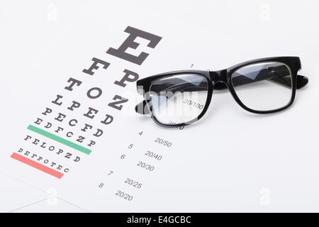 Table for eyesight test with glasses over it - studio shot - Stock Photo