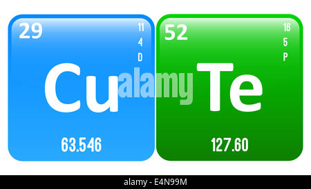 Cute word made of periodic table elements copper and tellurium stock cute word made of periodic table elements copper and tellurium stock photo urtaz Choice Image