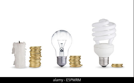 Money spent in different light bulbs and candle.Isolated on white - Stock Photo