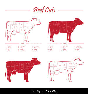 Scheme american cuts of beef - milk cow cuts elements red on white background - Stock Photo