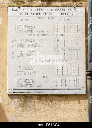 Metric system old plaque in Campiglia Marittima, a comune (municipality) in the Italian region Tuscany - Stock Photo