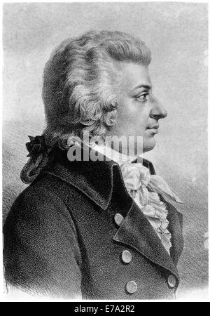 Wolfgang Amadeus Mozart (1756–1791), Composer during Classical Era, Portrait, Postcard - Stock Photo