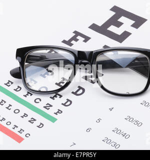 Table for eyesight test with neat glasses over it - 1 to 1 ratio - Stock Photo