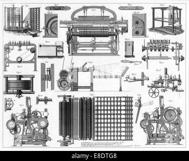 Engraved illustrations of Weaving Equipment from Iconographic Encyclopedia of Science, Literature and Art, Circa - Stock Photo
