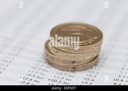 Stack of pound coins on financial data - Stock Photo