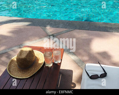 Straw sun hat, sunglasses and two glasses of water by swimming pool - Stock Photo