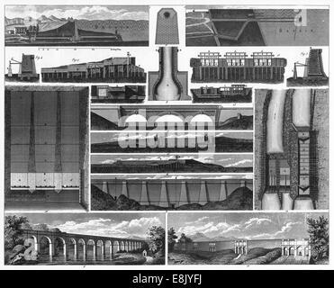 Engraved illustrations of Canals and Aqueducts from Iconographic Encyclopedia of Science, Literature and Art, Circa - Stock Photo