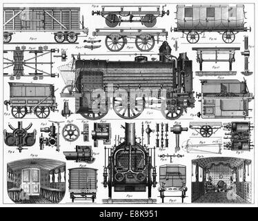 Engraved illustrations of Locomotives and Railway car from Iconographic Encyclopedia of Science, Literature and - Stock Photo