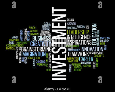 Investment strategy concept word cloud - Stock Photo