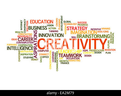 Creativity related words concept in word tag cloud - Stock Photo