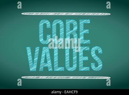 Core values message written on a chalkboard - Stock Photo