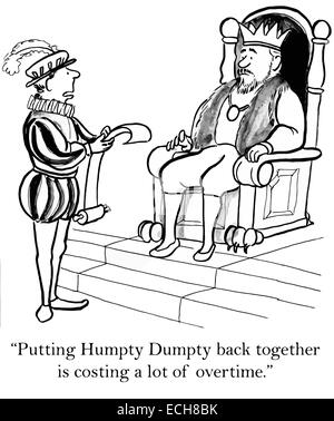 'Putting Humpty Dumpty back together is costing a lot of overtime.' - Stock Photo
