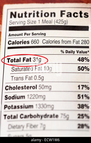 A package from a prepared meal with nutrition information indicating a high fat content - Stock Photo