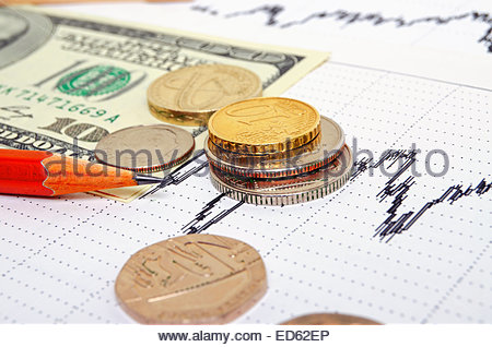 Cross-rate of the British pound against the US dollar and the euro. - Stock Photo