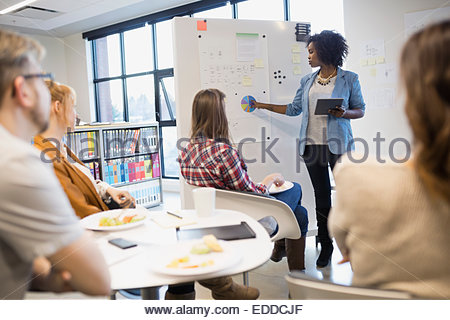 Businesswoman at whiteboard leading meeting in office - Stock Photo