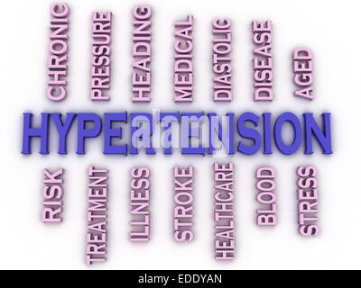 3d image HYPERTENSION issues concept word cloud background - Stock Photo
