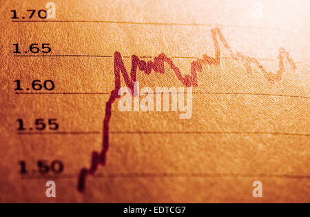 close up of a stock market graph - Stock Photo
