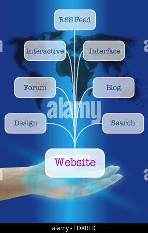 Hand hold seven diagram to create popular website with world map hand hold seven diagram to create popular website with world map background stock photo gumiabroncs Gallery