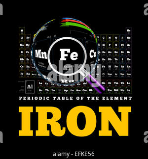 Iron fe chemical element periodic table 3d render stock photo royalty free image 136152189 - Iron on the periodic table ...