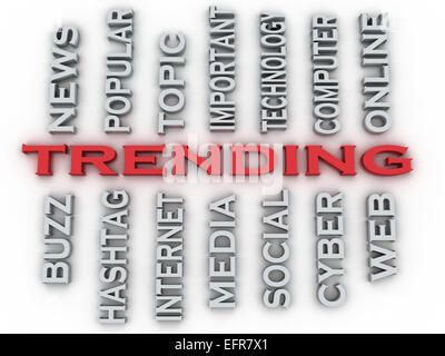 3d image Trending issues concept word cloud background - Stock Photo