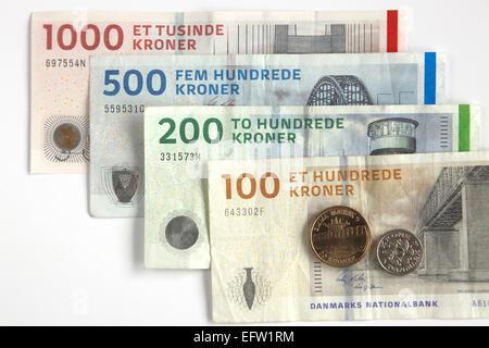 danish kroner to dollar