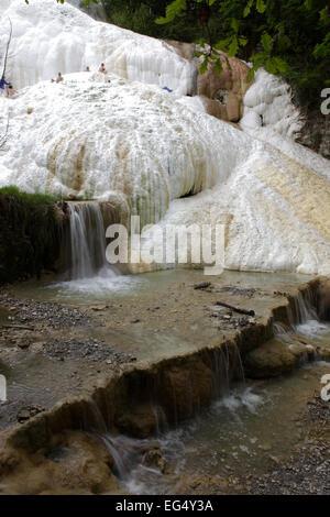 Thermal springs \
