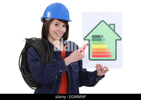 Woman pointing at energy rating poster - Stock Photo