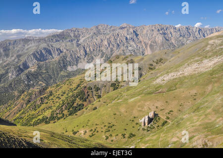 Scenic mountain range Tien-Shan in Kyrgyzstan - Stock Photo