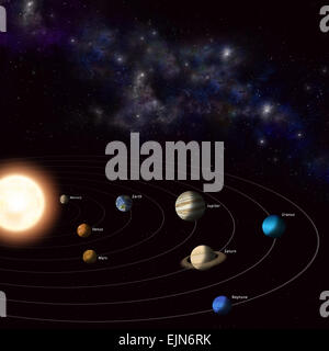 all best known planets of solar system around the sun - Stock Photo