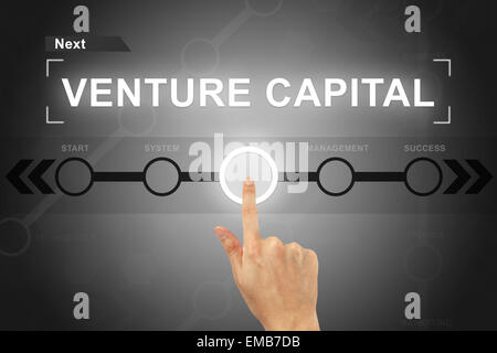 hand clicking venture capital button on a touch screen - Stock Photo