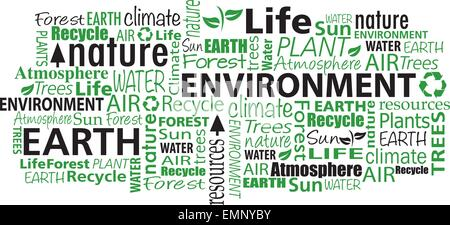 Environment cloud word collage illustration - Stock Photo