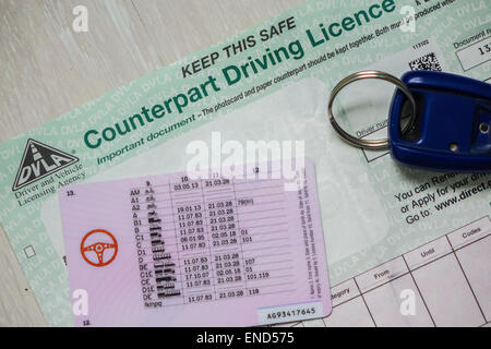 how to tell how many points on your license