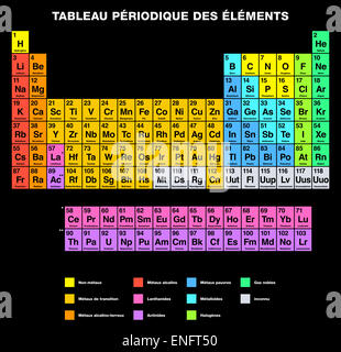 Periodic table of the elements french tabular arrangement of stock periodic table of the elements french labeling stock photo urtaz Choice Image