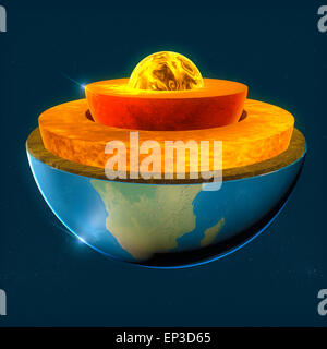 Structure of the Earth. Earth's core, section layers earth and sky, split, geophysics. Elements of this image furnished - Stock Photo