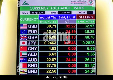 Bangkok forex rates