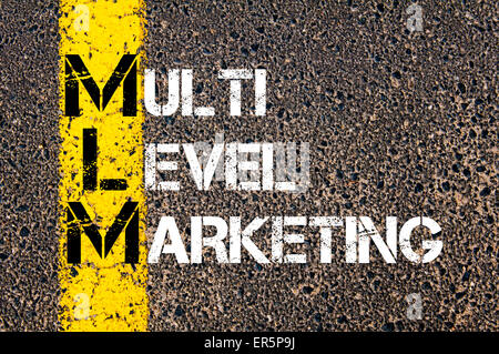 Concept image of Business Acronym MLM as MULTI LEVEL MARKETING written over road marking yellow paint line. - Stock Photo