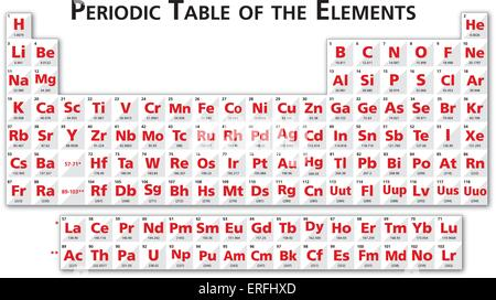 Period table of elements stock vector art illustration vector red periodic table of the elements illustration vector universal no language with drop shadow stock urtaz Image collections