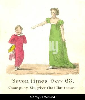 Early 19th century handcoloured image from learning tables