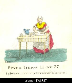 Handcoloured early 19th century image from learning tables