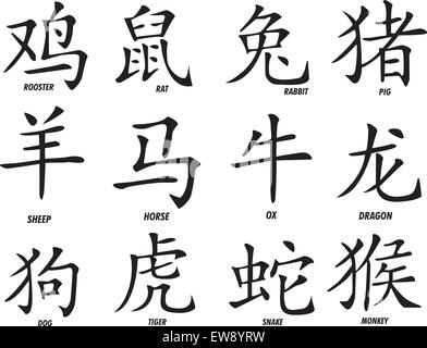 A Set Of Twelve Inked Chinese Zodiac Signs Or Astrological Symbol