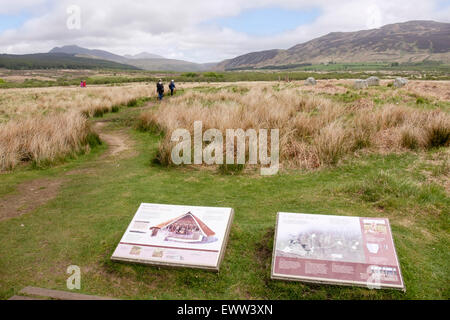 Visitor information boards for Machrie Moor stone circles on Isle of Arran, North Ayrshire, Strathclyde, Scotland, - Stock Photo
